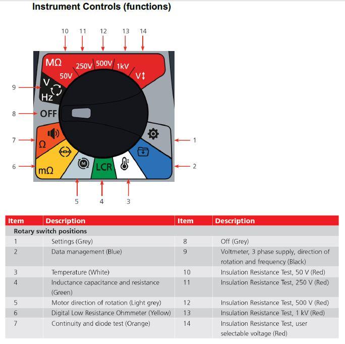 Instrument Controls